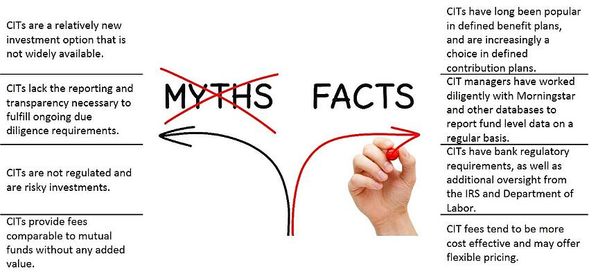 Chart showing Myths and facts on CITs